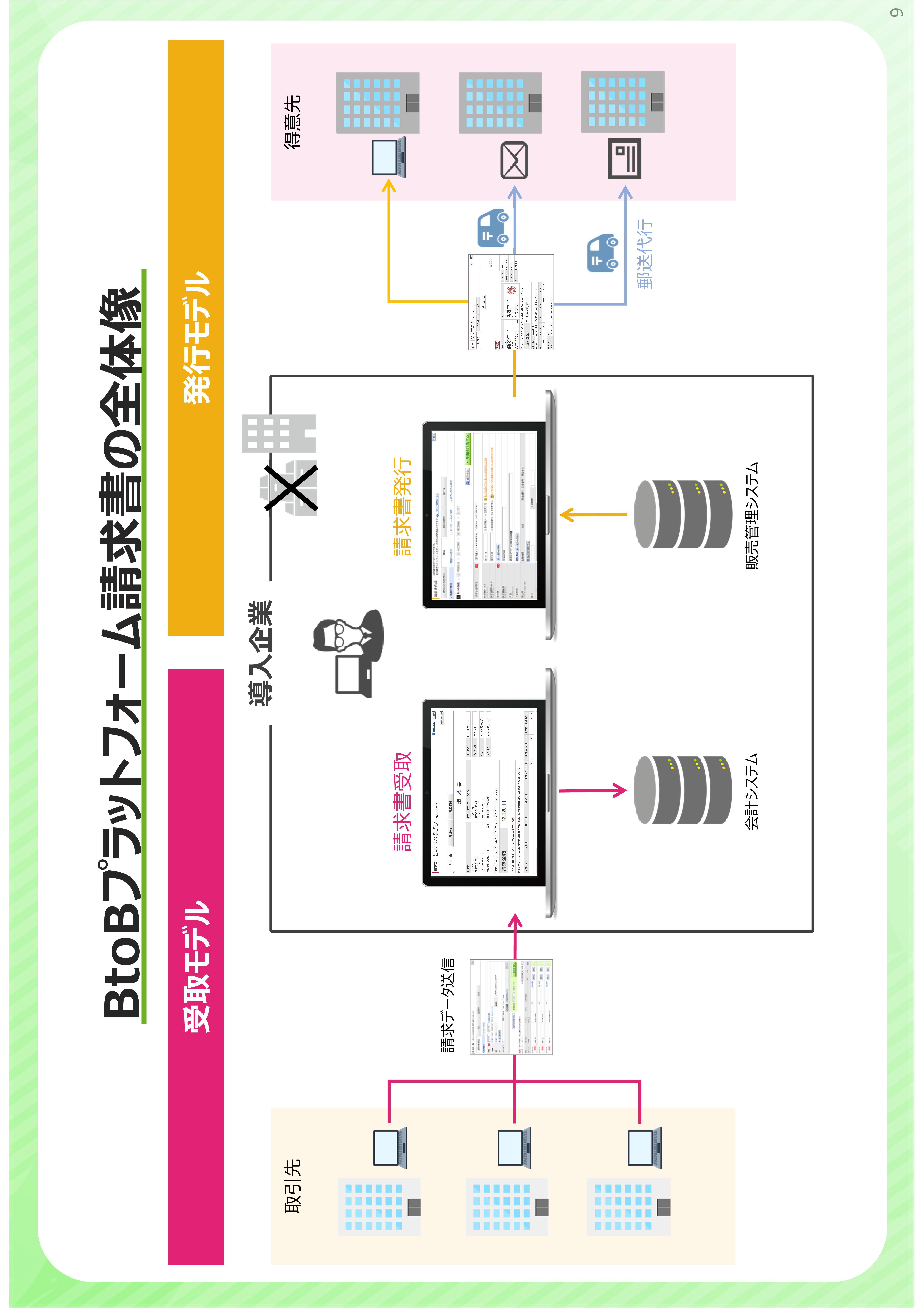 Webセミナー『勤怠クラウドサービスご紹介』